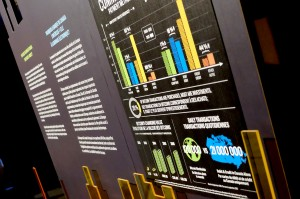 Museum panel with brightly coloured infographics